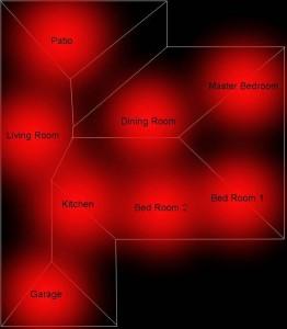 Attic Heatmap Example